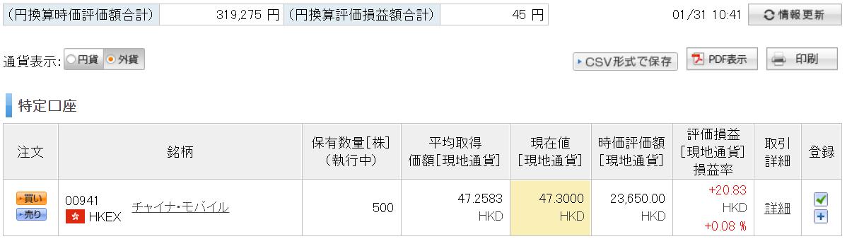 中国株式2021-1