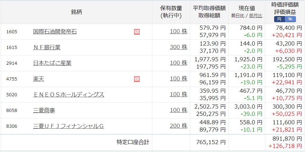 21-02国内株式