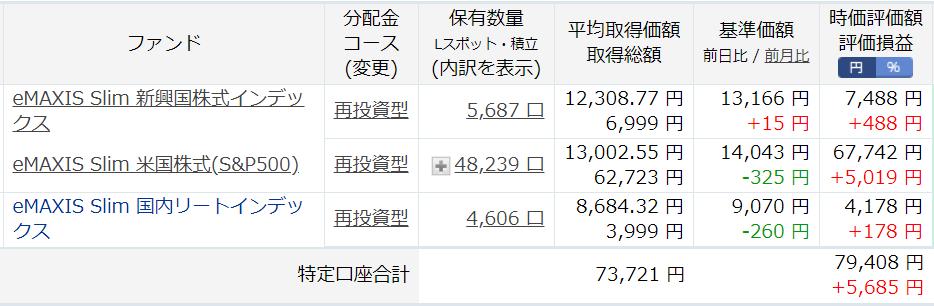 21-02投資信託(特定口座)