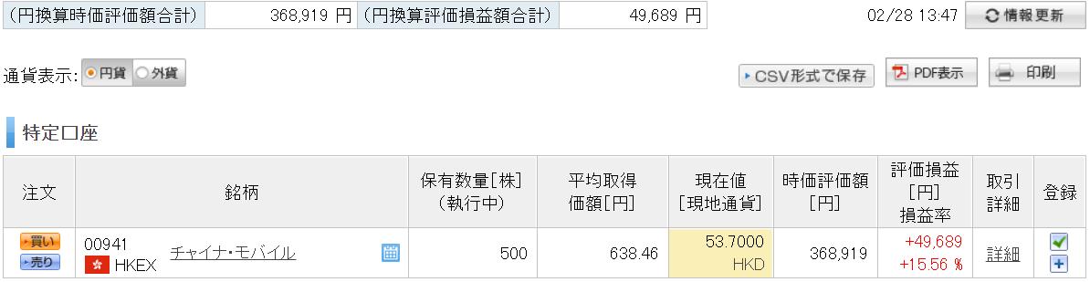 21-02中国株式(円貨)