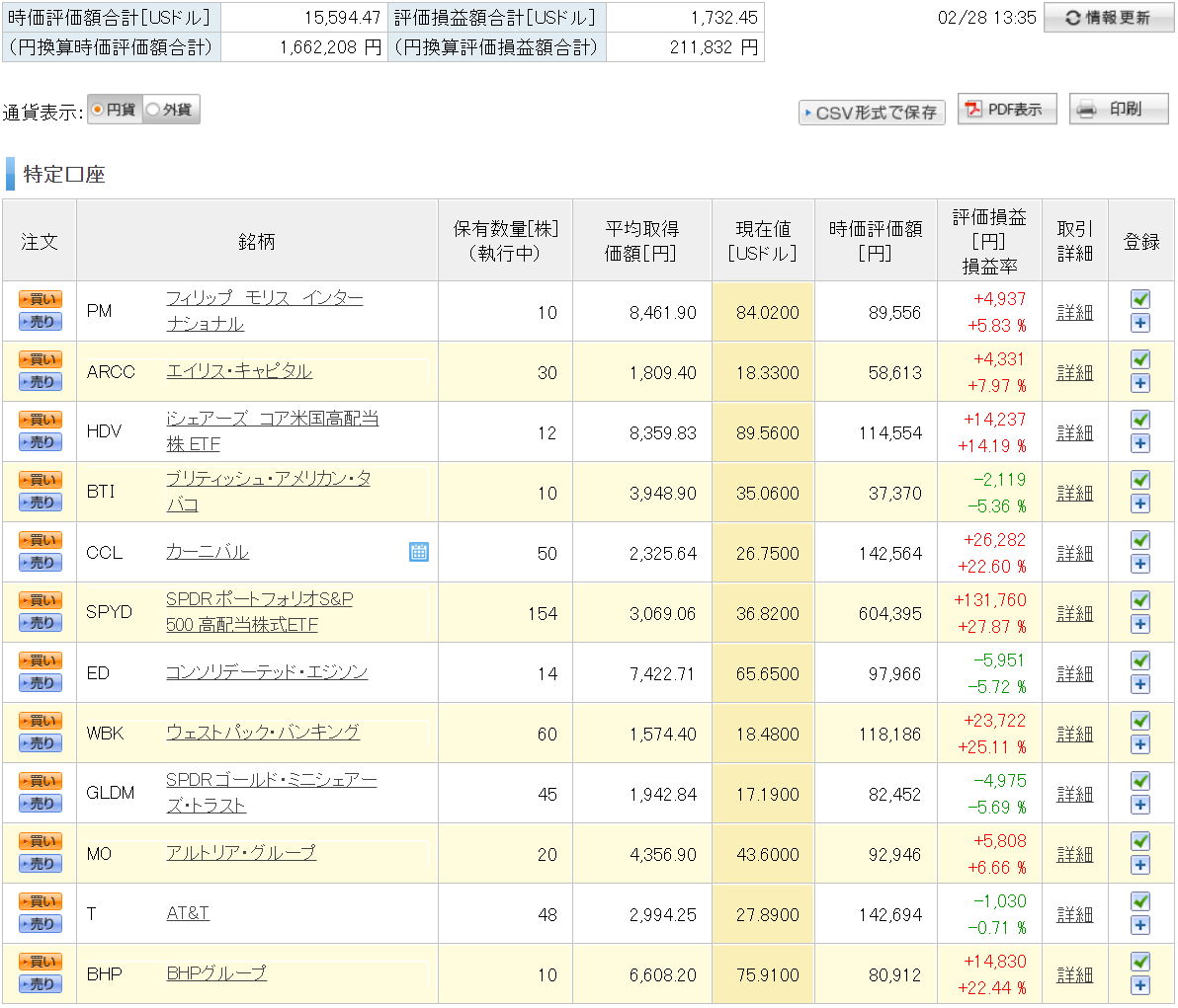 21-02米国株式(円貨)