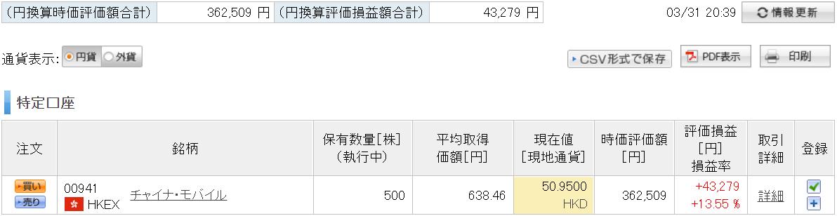 21-03中国株式