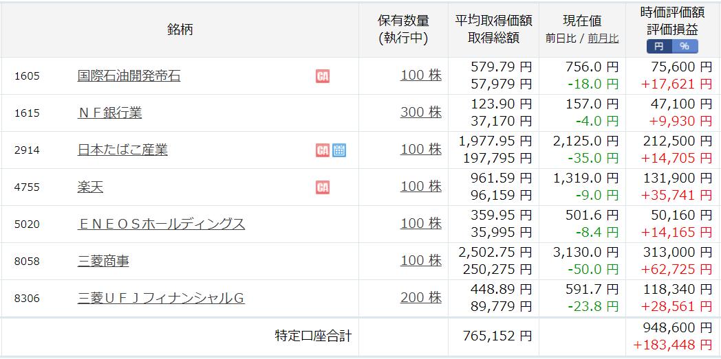 21-03国内株式