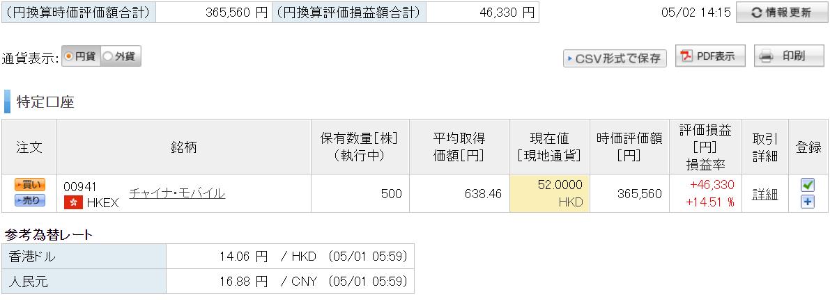 21-04中国株式(楽天)