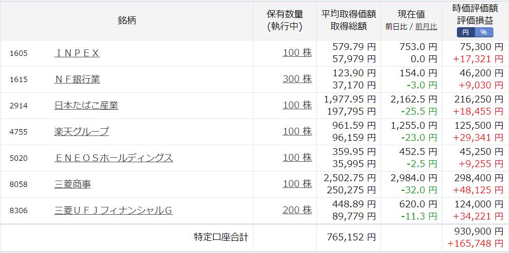 21-5楽天国内株式