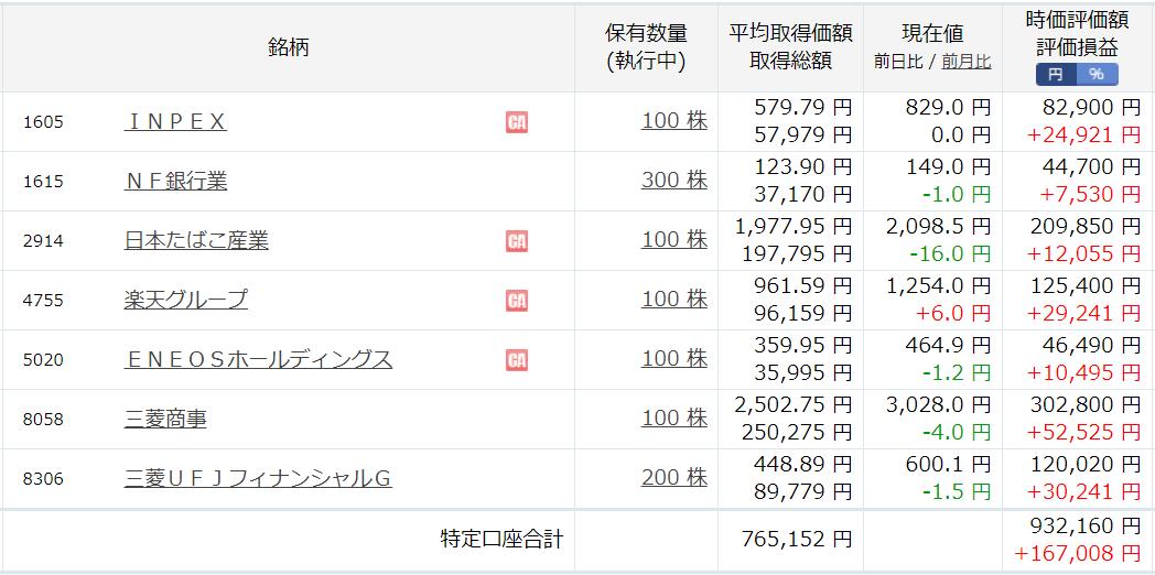 21-6楽天国内株式